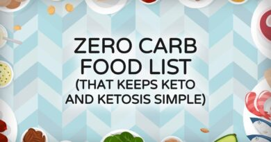 Lose Weight Market maxresdefault-16-390x205 Zero Carb Food List that Keeps Keto and Ketosis Simple