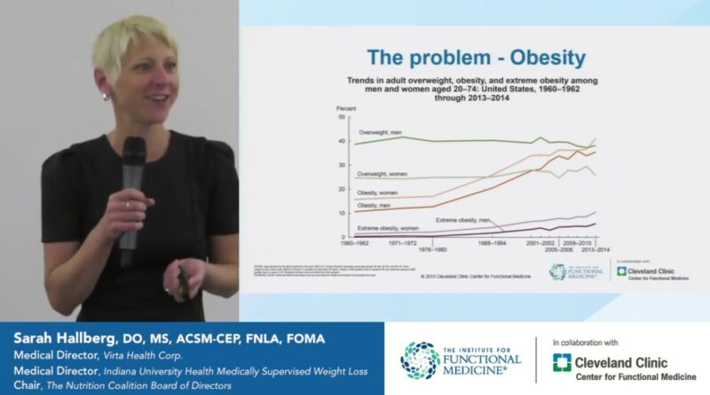Lose Weight Market maxresdefault-37-800x445 Ketogenic Diet for Diabetes (Part 1)