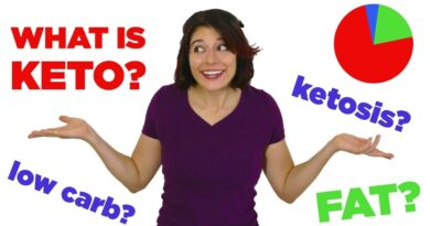 Lose Weight Market maxresdefault-47-390x205 Keto 101– What is Keto? Low Carb, Ketogenic Diet & Ketosis For Beginners - Mind Over Munch