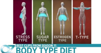 Lose Weight Market maxresdefault-74-390x205 How to Lose Weight According to Your Body Type  - Season 11 Best Videos